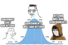 BTC_will_ban_gov